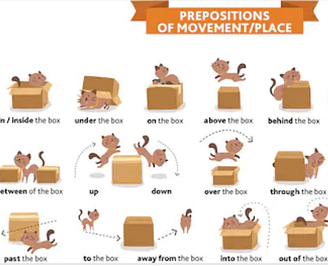 IELTS| Prepositions: The different types, make a complete sentence and give it meaning