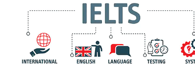 Introduction to the International English Language Testing System (IELTS)